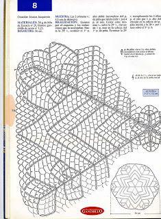 Tischdecke häkeln - crochet tablecloth...