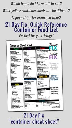 21 Day Fix quick reference container food list (or cheat sheet!) via @bludlum