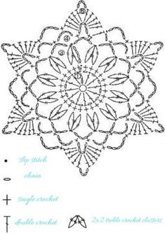crochet doll 15 crochet snowflakes patterns- free patterns Turquoise with vanilla Crochet Christmas Decorations, Christmas Crochet Patterns, Holiday Crochet, Crochet Home, Cute Crochet, Crochet Crafts, Crochet Dolls, Crochet Projects, Christmas Knitting