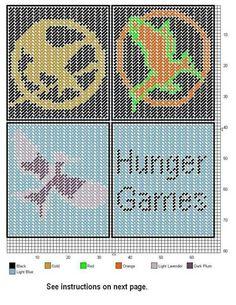 Hunger Games tbc