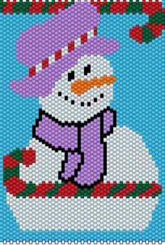 Esquema muñeco de nieve