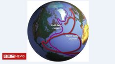 Climate change dials down Atlantic Ocean heating system.  A significant shift in the system of ocean currents that helps keep parts of Europe warm could send temperatures in the UK lower, scientists have found. They say the Atlantic Ocean circulation system is weaker now than it has been for more than 1,000 years - and has changed significantly in the past 150.
