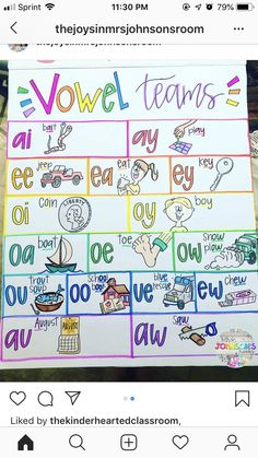 First Grade Phonics, 2nd Grade Ela, First Grade Reading, First Grade Classroom, Grade 2, Second Grade, Phonics Rules, Teaching Phonics, Phonics Activities