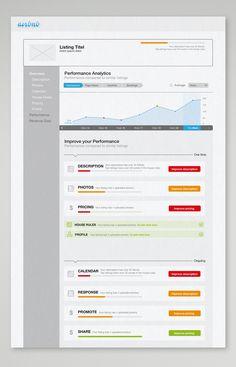 Airbnb host analytics wireframe by Martin Oberhäuser