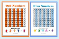 Classroom Freebies: Classroom Posters: Odd and Even Numbers have the kids make something similar-add copy work activity-odd/even chant Teacher Freebies, Classroom Freebies, Classroom Posters, Math Classroom, Kindergarten Math, Teaching Math, Math Teacher, Teaching Ideas, Classroom Ideas