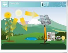 Día Mundial de la Energía, 14 de febrero: Energía solar (Plataforma Agrega)