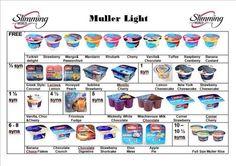 Muller light syns.....