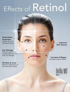 Understanding RetinolsThere is much confusion when discussing a Retinol (vitamin A derivative) versus Retinoids or Retin A® (tretinoin). To have a better understaning, Retin A® is prescription only. Make Up Cosmetics, Dry Eyes Causes, Eyes Problems, Puffy Eyes, Cool Eyes, Beauty Skin, Beauty Hacks, Beauty Tips, Skin Care