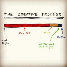 Most of us are familiar with it. The #creative process :) Yap!