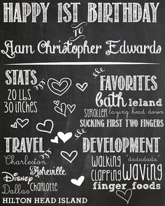 How to make a Birthday Chalkboard (using Preview)