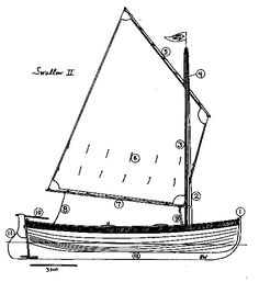 The Boats of Swallows and Amazons - link to site describing all boats appearing in the book and film