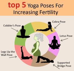 Check out the TOP 5 Yoga Poses for increasing your fertility.