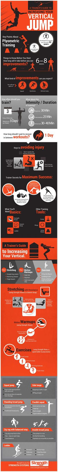 Vertical Jump: A Trainer's Guide to Increasing Your Vertical Leap  [by Strength Systems -- via #tipsographic]. More at tipsographic.com