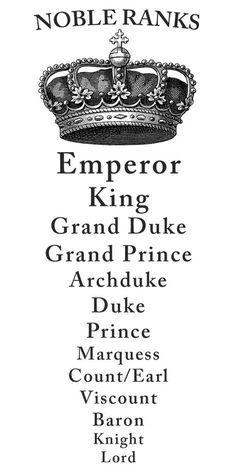 El Descanso del Escriba: Rangos de realeza y nobiliarios(En general)