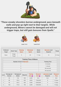 Troops: Miner. Clash Of Clans Army, Clash Of Clans Troops, Clash Of Clans Hack, Games, Book, Words, Gaming, Book Illustrations, Books