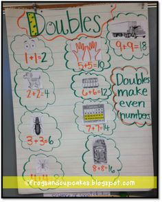 Tales of Frogs and Cupcakes: Doubles Anchor Chart