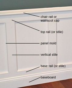 Before you begin to cut material for the wainscoting installation, you have to create a design that will work for the room. Here's how.