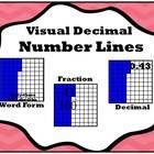 Visual Decimal Number Lines