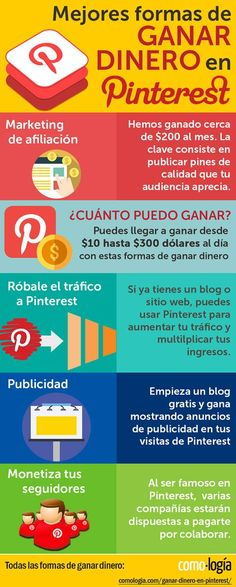 Wouuu no sabía esoo Marketing Digital, Online Marketing, Social Media Marketing, Business Marketing, Business Tips, Bussines Ideas, Finance, Site Internet, Community Manager