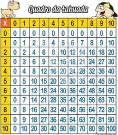 Tabuada da Multiplicação com e sem resultados: - ESPAÇO EDUCAR