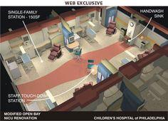 PA - Children's Hospital of Philadelphia