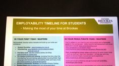 From your first year to your final year, how to make the most of your time at Brookes.