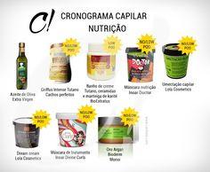 cronograma capilar nutriçao