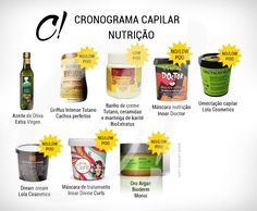 cronograma-capilar-nutriçao.jpg (700×578)