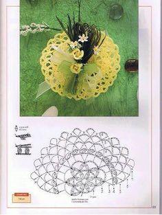 Tina's handicraft : 10 designs weddings gadgets