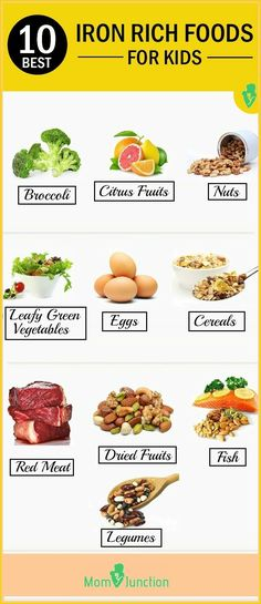 Iron is responsible for the formation of red blood cells, improving blood circulation, boosting oxygen and stamina levels in your child.Here are some healthy dietary-musts to boost iron supply in your kid are