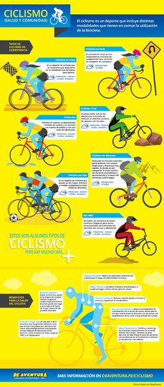 Infografía de Ciclismo