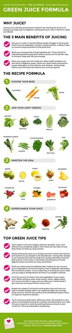 The ultimate green juice formula (infographic)