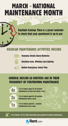March is National #Maintenance Month. Make sure your #apartment is up to par! #infographic