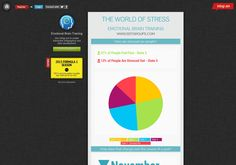 The Facts about #Stress - Via http://www.midwestcenter.com/ By @midwestcenter