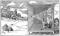 El principio de la cámara oscura y asimismo de la cámara estenopeica, se basa en permitir el paso de luz a través de un pequeño orificio llamado estenopo (cuyo tamaño varía de fracciones de milímetros a unos pocos milímetros dependiendo del tamaño de la cámara) que crea una imagen del exterior en el extremo opuesto de la cámara. Este sencillo principio de proyección que fue descripto por Leonardo Da Vinci es similar al utilizado en las cámaras modernas (incluso las digitales).