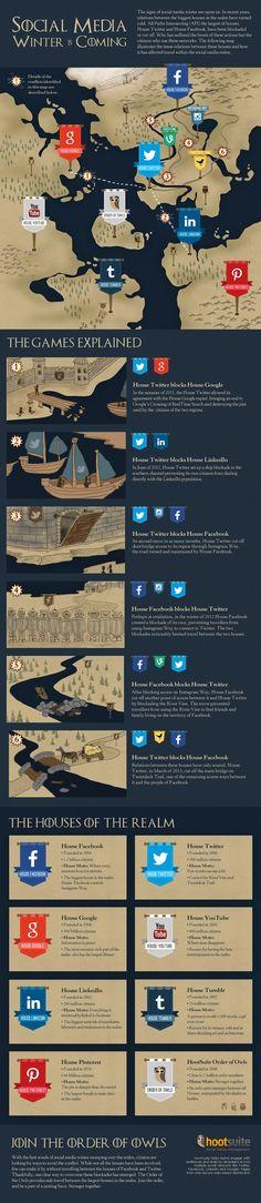 La guerre des réseaux sociaux façon #GamesOfThrones - #infographie