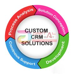 online CRM software India, online CRM software for real estate, online CRM software for small business, online CRM software demo, online CRM and accounting software, CRM online software best, best free online CRM software, CRM software for online business, web based CRM software, CRM online software requirements, online sales CRM software, simple online CRM software, top online CRM software, online CRM software consultant India, online CRM service provider India