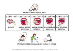 Autonomía en el baño: cepillado de dientes. Pictogramas ARASAAC (www.arasaac.org) Montessori, Adhd, Worksheets, Acting, Comics, Crafts, Life, Special Education, Activities For Autistic Children