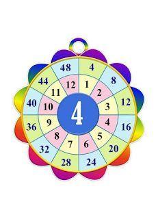 جدول الضرب بطريقة جميلة . - موارد المعلم Math Border, Math Lessons, High School, Bingo, Drawings, Crafts, Mental Calculation, Activities, Multiplication Tables
