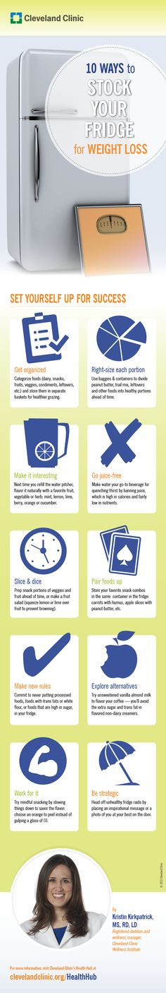 10 ways to stock your fridge for weight loss (Infographic) HealthHub from Cleveland Clinic