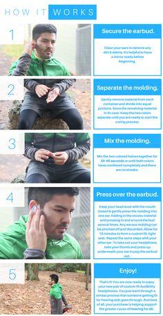 Audibility Customs: Custom-Fit Headphones by Audibility Inc. — Kickstarter