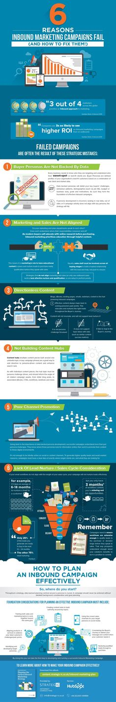 inbound-marketing-infografik