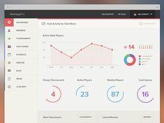 Dashboard and UI design for a webapp. By Ben Garratt #flatdesign