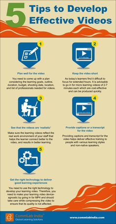 5 Tips to Develop Effective Learning Videos [Infographic]