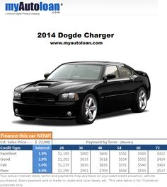 Got a need for speed? Then look no further! Finance the 2014 Dodge Charger now at www.myautoloan.com