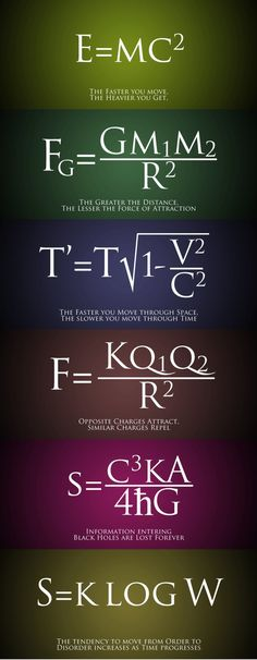 Simple explanations for complex equations, although E=MC² has more to do with energy and mass equivalency/conversion than anything else.