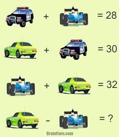 Cars math puzzle with answer. A formula, police car and rally car mean some numbers. Find the result.
