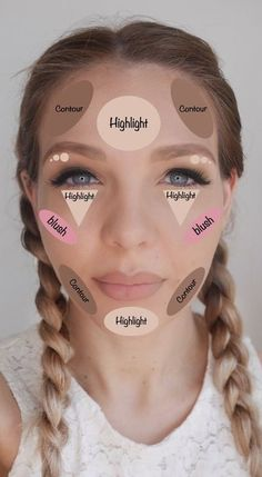 Makeup Eyeshadow Brown Eyes Step By Step Make Up Ideas For 2019 Make-up Lidschatten Brown Easy Contouring, Contouring For Beginners, Makeup Tutorial For Beginners, Contouring Products, Simple Makeup Tutorial, Makeup Contouring, Tutorial Make Up Natural, Easy Makeup Looks, Foundation Contouring