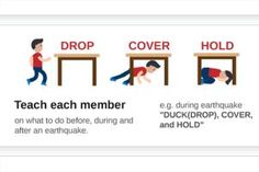 What to do during a strong earthquake