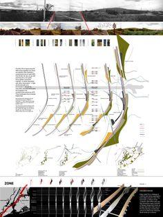 Preparing Ground: An Interview with Anuradha Mathur + Dilip da Cunha: Slideshow: Places: Design Observer